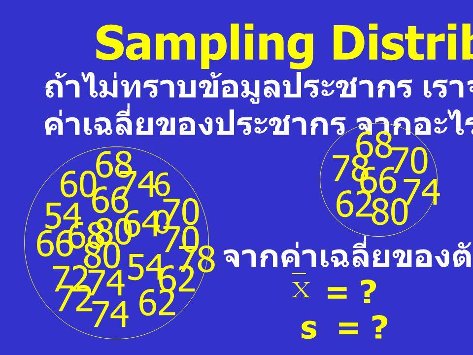 Sampling Distribution เพื่อให้เข้าใจได้ง่าย จะใช้ข้อมูล heart rate ประชากร 5 ข้อมูล 62 64 66 68 70 คำนวณค่าพารามิเตอร์