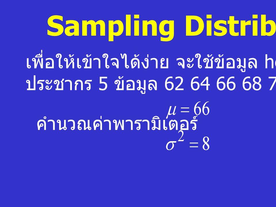 ข้อมูล 62 64 66 68 70 สุ่ม 2 ครั้ง แบบใส่คืน (n = 2)