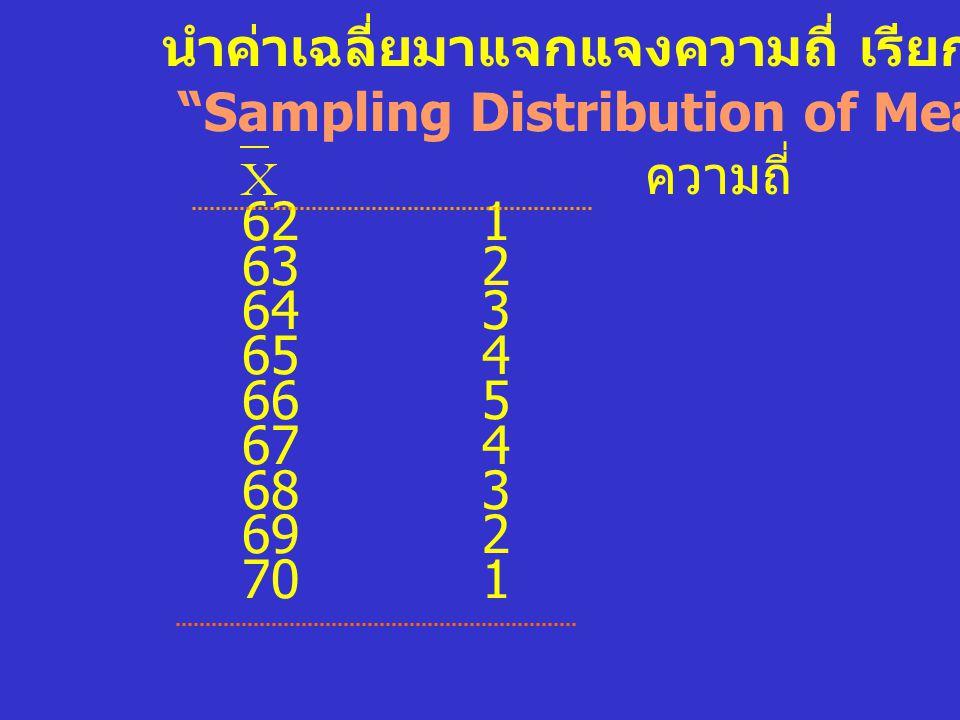 นำค่าเฉลี่ยมาคำนวณค่าเฉลี่ยเรียกว่า เพราะฉะนั้น ค่าเฉลี่ยของตัวอย่างเท่ากับ ค่าเฉลี่ยของประชากร