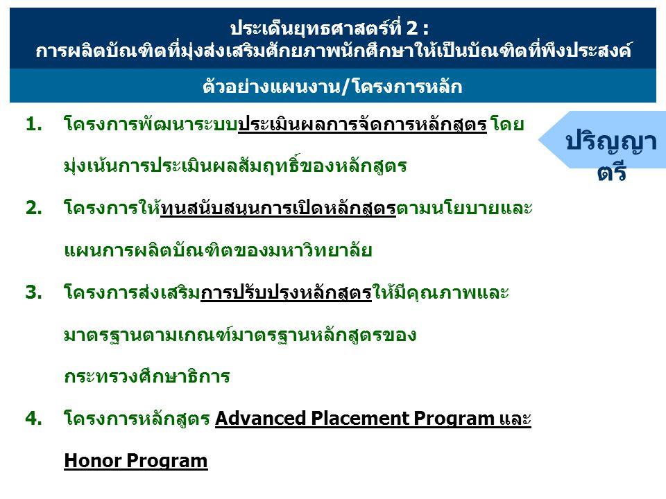 ประเด็นยุทธศาสตร์ที่ 2 : การผลิตบัณฑิตที่มุ่งส่งเสริมศักยภาพนักศึกษาให้เป็นบัณฑิตที่พึงประสงค์ ตัวอย่างแผนงาน/โครงการหลัก ปริญญา ตรี 1.โครงการพัฒนาระบ