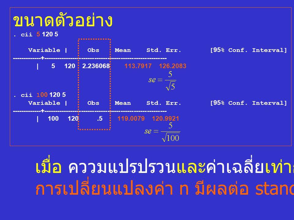 ขนาดตัวอย่าง. cii 5 120 5 Variable | Obs Mean Std. Err. [95% Conf. Interval] -------------+-------------------------------------------------------- |