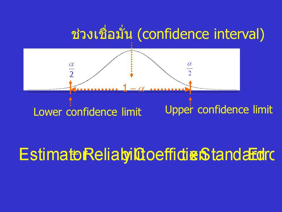 ช่วงเชื่อมั่น (confidence interval) Lower confidence limit Upper confidence limit