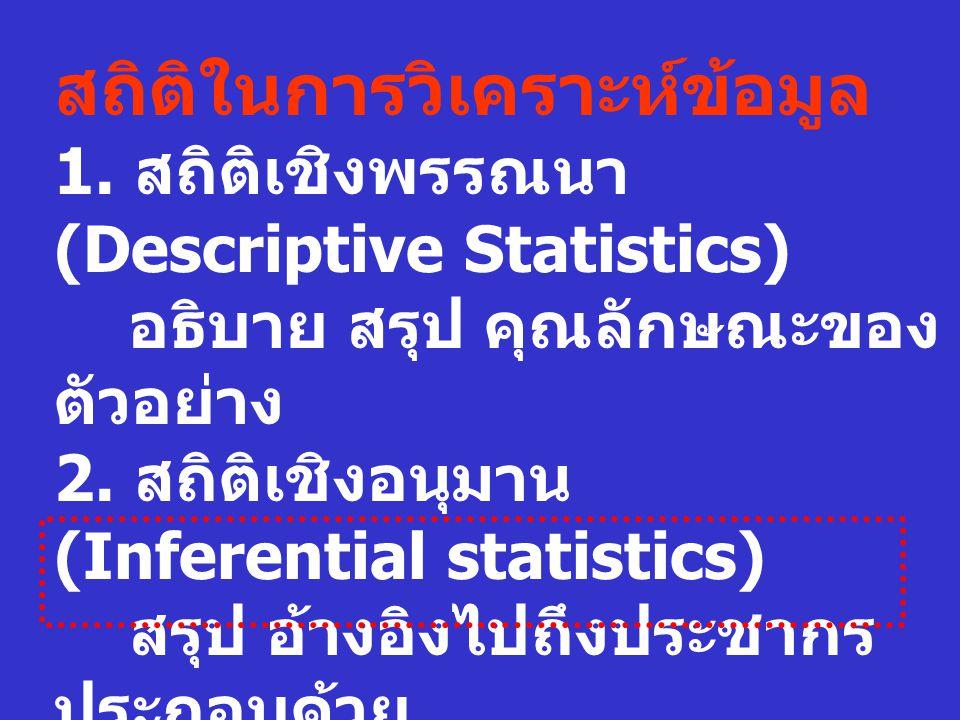 สถิติในการวิเคราะห์ข้อมูล 1. สถิติเชิงพรรณนา (Descriptive Statistics) อธิบาย สรุป คุณลักษณะของ ตัวอย่าง 2. สถิติเชิงอนุมาน (Inferential statistics) สร