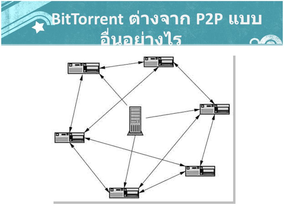 BitTorrent จะรับไฟล์จากคนปล่อยได้ หลายคน ลักษณะการส่งจะเป็นแบบการ ส่งต่อ คือ คนที่ได้รับไฟล์แล้วก็จะส่ง ไฟล์ต่อไปให้คนที่ยังไม่ได้อีกที โดย แทนที่จะเป็นคนรับอย่างเดียว ก็จะเป็น ทั้งรับ และส่ง ไปพร้อมๆกัน