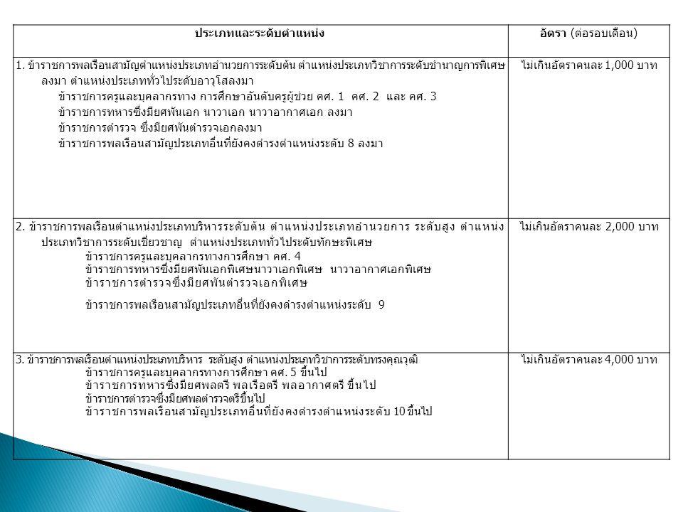 ประเภทและระดับตำแหน่งอัตรา ( ต่อรอบเดือน ) 1.