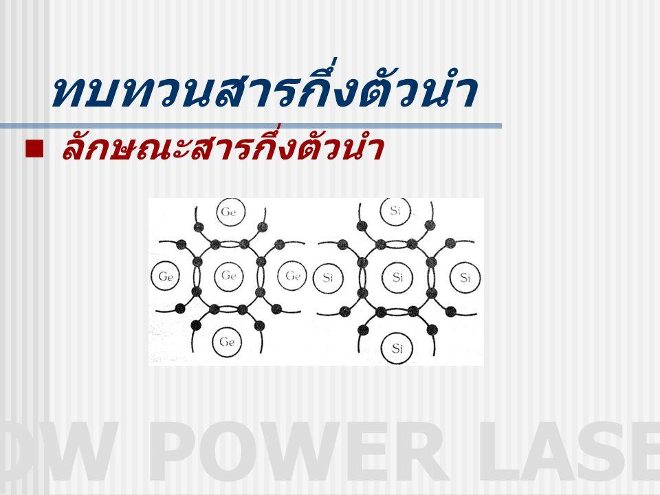 LOW POWER LASER ทบทวนสารกึ่งตัวนำ ลักษณะสารกึ่งตัวนำ