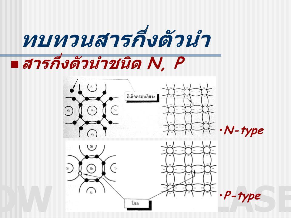 LOW POWER LASER ทบทวนสารกึ่งตัวนำ สารกึ่งตัวนำชนิด N, P N-type P-type