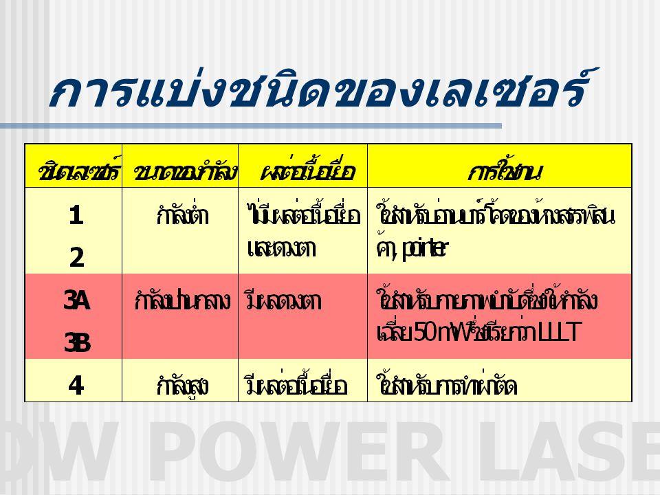 LOW POWER LASER การแบ่งชนิดของเลเซอร์