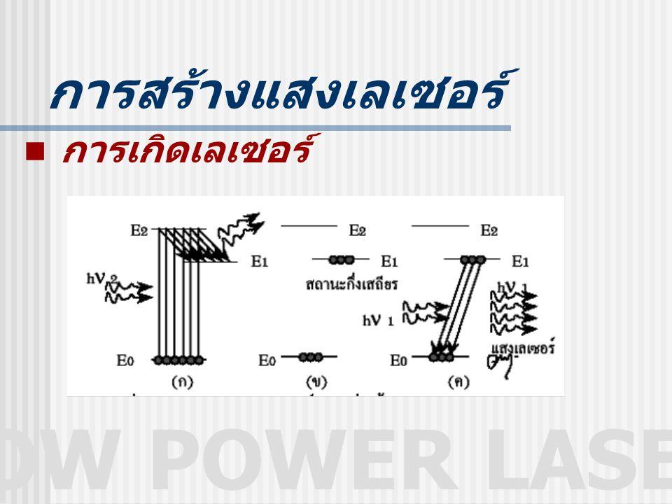 LOW POWER LASER การสร้างแสงเลเซอร์ การเกิดเลเซอร์