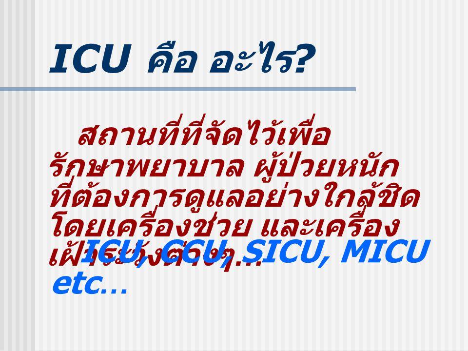 ICU คือ อะไร .