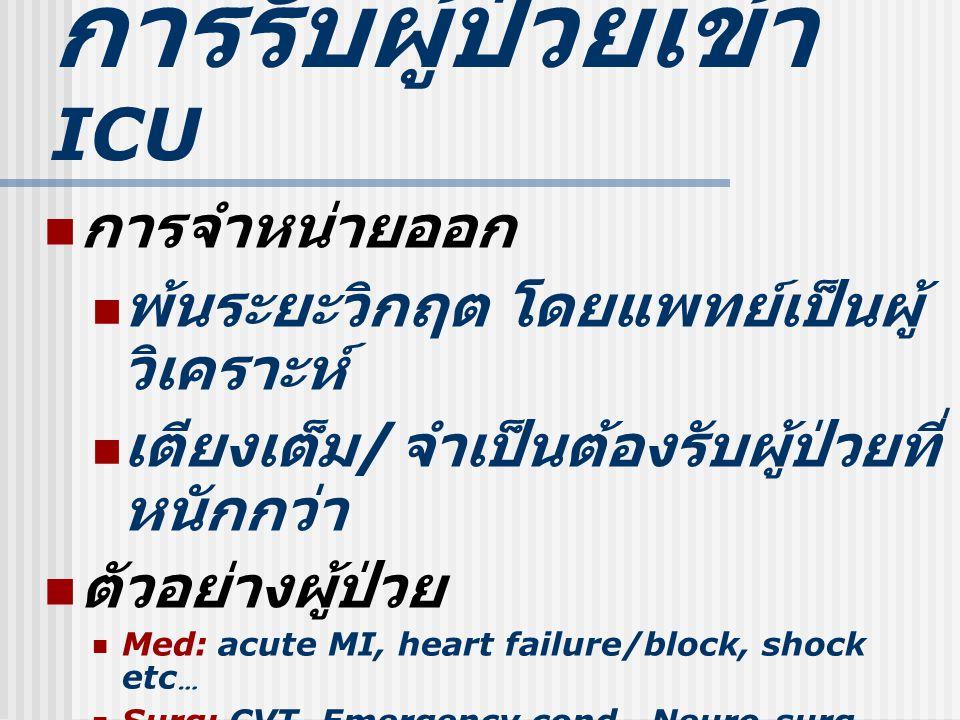 การรับผู้ป่วยเข้า ICU การจำหน่ายออก พ้นระยะวิกฤต โดยแพทย์เป็นผู้ วิเคราะห์ เตียงเต็ม / จำเป็นต้องรับผู้ป่วยที่ หนักกว่า ตัวอย่างผู้ป่วย Med: acute MI, heart failure/block, shock etc … Surg: CVT, Emergency cond., Neuro-surg etc...