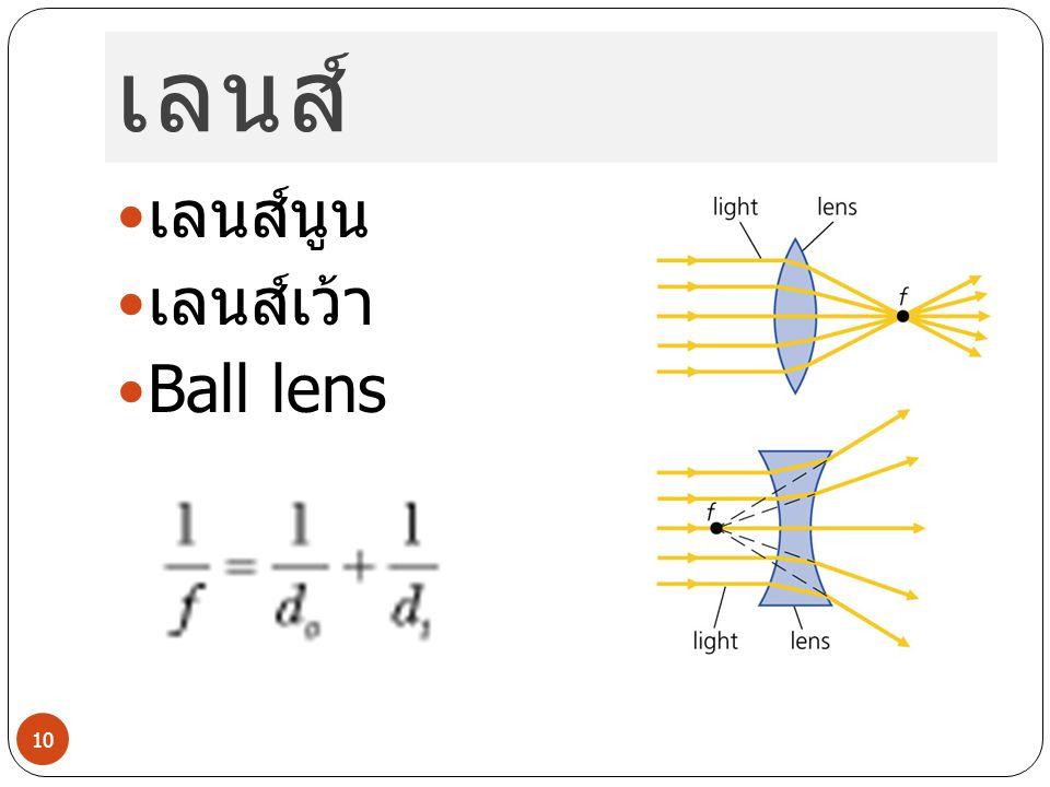 เลนส์ เลนส์นูน เลนส์เว้า Ball lens 10