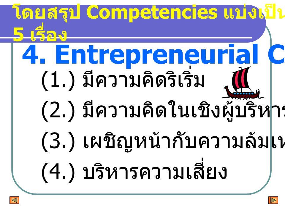 4. Entrepreneurial Competency (1.) มีความคิดริเริ่ม (2.) มีความคิดในเชิงผู้บริหาร (3.) เผชิญหน้ากับความล้มเหลว (4.) บริหารความเสี่ยง โดยสรุป Competenc
