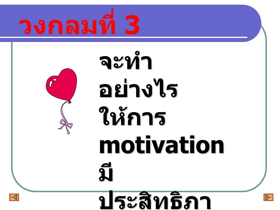 วงกลมที่ 3 จะทำ อย่างไร ให้การ motivation มี ประสิทธิภา พ และเกิดผล จริงกับงาน