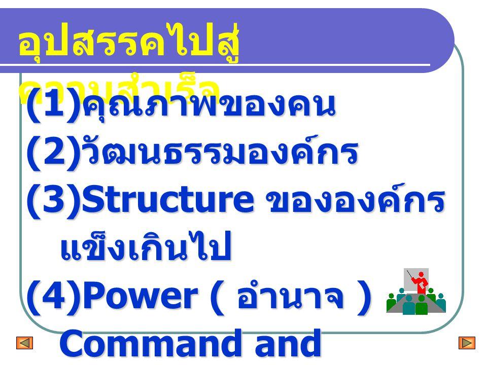 อุปสรรคไปสู่ ความสำเร็จ (1) คุณภาพของคน (2) วัฒนธรรมองค์กร (3)Structure ขององค์กร แข็งเกินไป (4)Power ( อำนาจ ) Command and Control