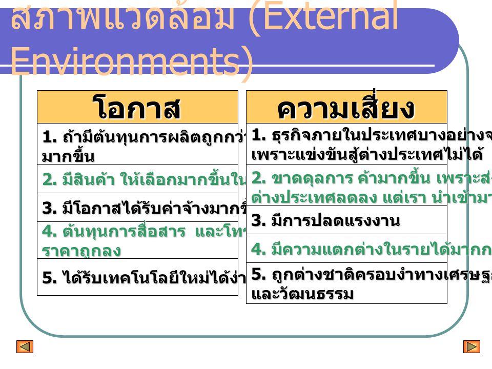สภาพแวดล้อม (External Environments) โอกาสความเสี่ยง 1.