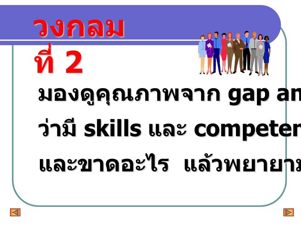 มองดูคุณภาพจาก gap analysis ว่ามี skills และ competencies อะไร และขาดอะไร แล้วพยายามลดช่องว่าง วงกลม ที่ 2