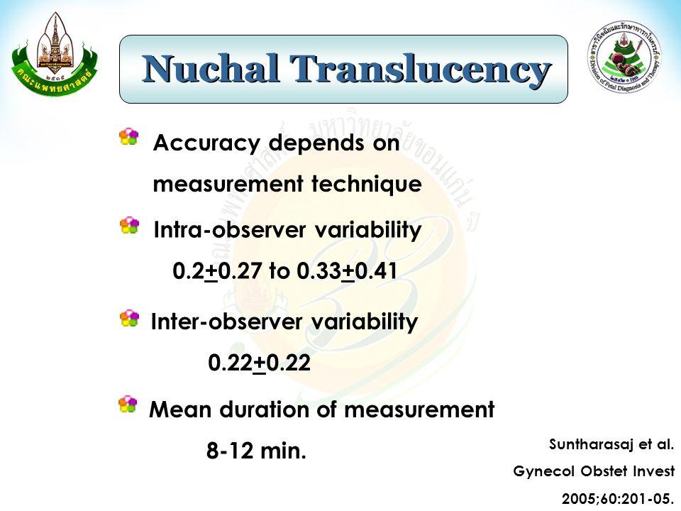 3-Dimensional Ultrasound