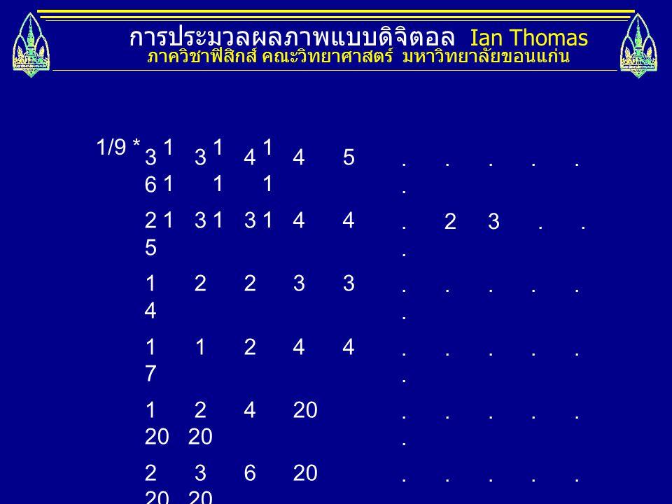 การประมวลผลภาพแบบดิจิตอล Ian Thomas ภาควิชาฟิสิกส์ คณะวิทยาศาสตร์ มหาวิทยาลัยขอนแก่น 3 3 4 4 5 6 2 3 3 4 4 5 1 2 2 3 3 4 1 1 2 4 4 7 1 2 4 20 20 20 2