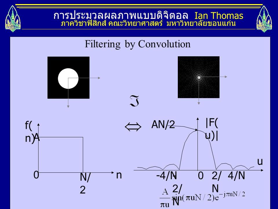 การประมวลผลภาพแบบดิจิตอล Ian Thomas ภาควิชาฟิสิกส์ คณะวิทยาศาสตร์ มหาวิทยาลัยขอนแก่น Filtering by Convolution A N/ 2 0n f( n) |F( u)| u 02/ N - 2/ N A