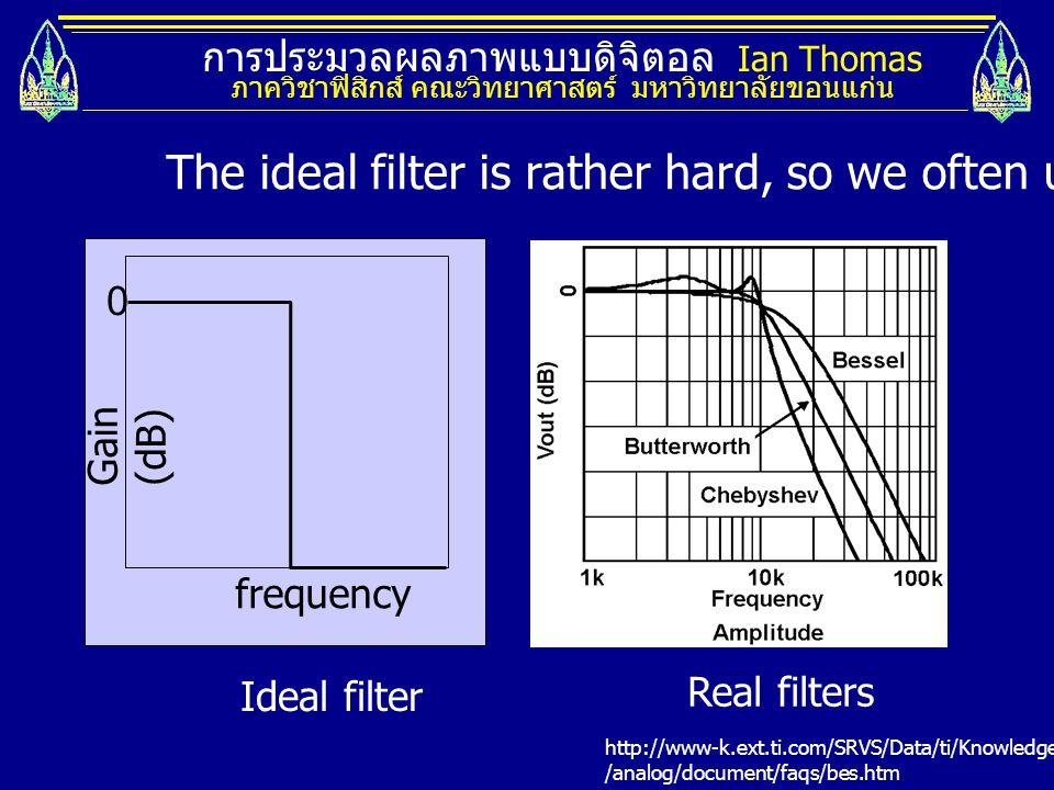การประมวลผลภาพแบบดิจิตอล Ian Thomas ภาควิชาฟิสิกส์ คณะวิทยาศาสตร์ มหาวิทยาลัยขอนแก่น frequency Gain (dB) 0 Ideal filter Real filters http://www-k.ext.