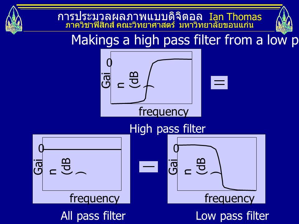 การประมวลผลภาพแบบดิจิตอล Ian Thomas ภาควิชาฟิสิกส์ คณะวิทยาศาสตร์ มหาวิทยาลัยขอนแก่น frequency Gai n (dB ) 0 Low pass filter frequency Gai n (dB ) 0 H