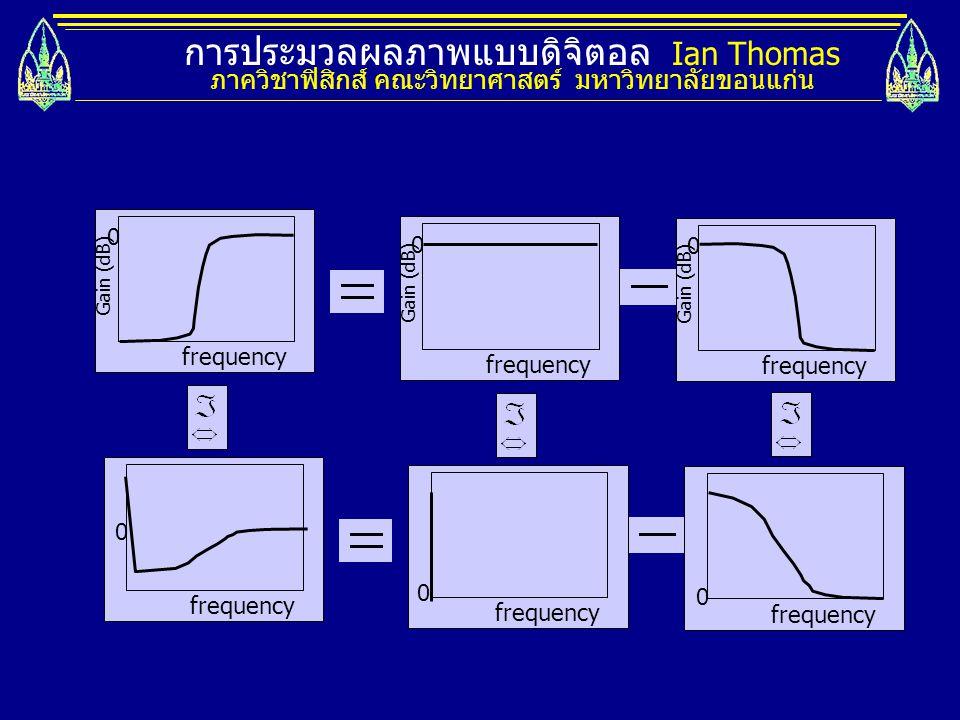 การประมวลผลภาพแบบดิจิตอล Ian Thomas ภาควิชาฟิสิกส์ คณะวิทยาศาสตร์ มหาวิทยาลัยขอนแก่น frequency Gain (dB) 0 frequency Gain (dB) 0 frequency Gain (dB) 0