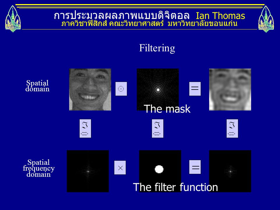 การประมวลผลภาพแบบดิจิตอล Ian Thomas ภาควิชาฟิสิกส์ คณะวิทยาศาสตร์ มหาวิทยาลัยขอนแก่น Filtering Spatial domain Spatial frequency domain The filter func