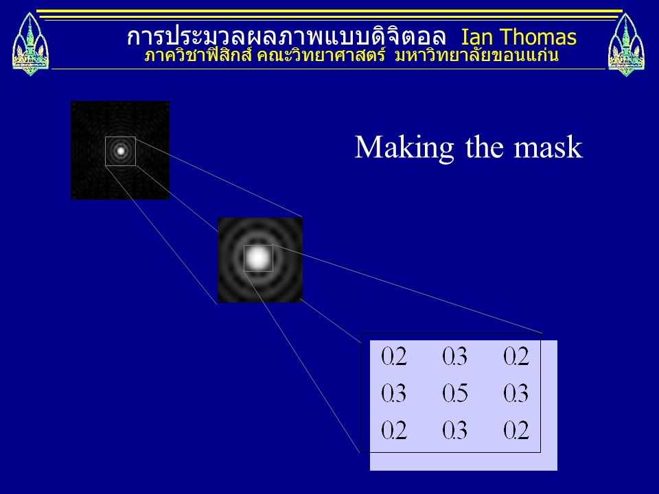 การประมวลผลภาพแบบดิจิตอล Ian Thomas ภาควิชาฟิสิกส์ คณะวิทยาศาสตร์ มหาวิทยาลัยขอนแก่น Making the mask
