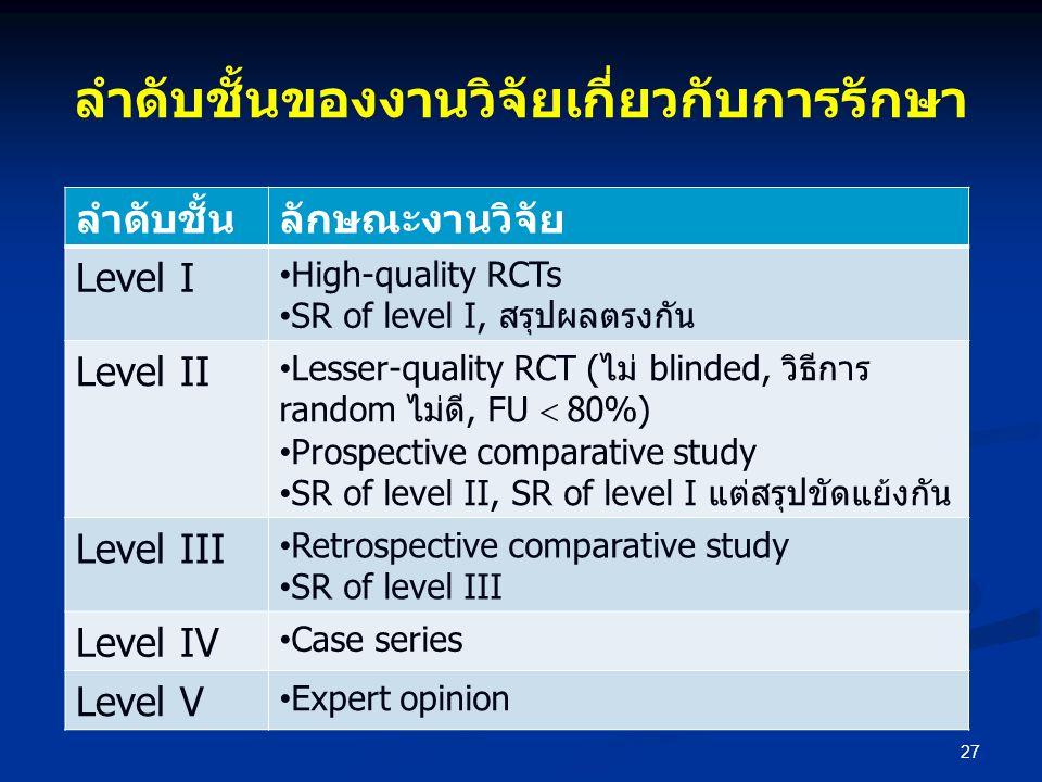 27 ลำดับชั้นของงานวิจัยเกี่ยวกับการรักษา ลำดับชั้นลักษณะงานวิจัย Level I High-quality RCTs SR of level I, สรุปผลตรงกัน Level II Lesser-quality RCT (ไม