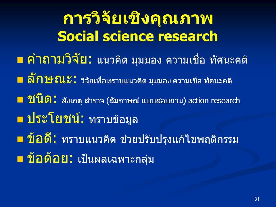 การวิจัยเชิงคุณภาพ Social science research คำถามวิจัย: แนวคิด มุมมอง ความเชื่อ ทัศนะคติ ลักษณะ: วิจัยเพื่อทราบแนวคิด มุมมอง ความเชื่อ ทัศนะคติ ชนิด: ส