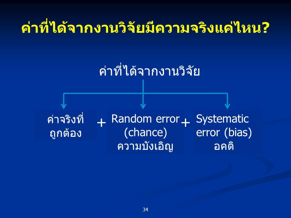 ค่าที่ได้จากงานวิจัยมีความจริงแค่ไหน? 34 ค่าที่ได้จากงานวิจัย ค่าจริงที่ ถูกต้อง Random error (chance) ความบังเอิญ Systematic error (bias) อคติ ++