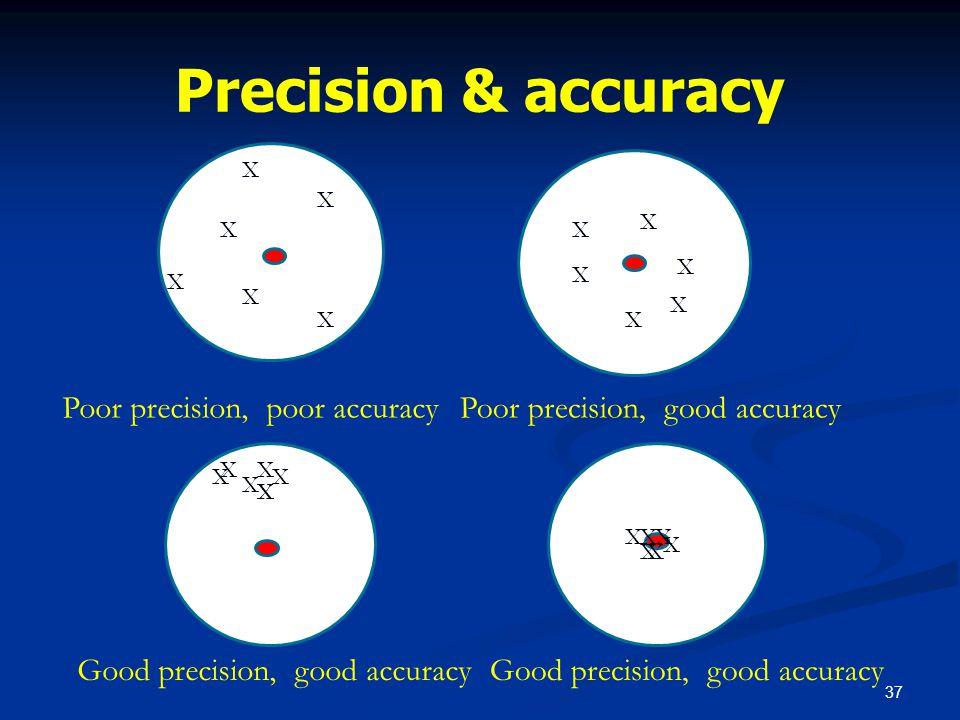 Precision & accuracy 37 X X X X X X X X X X X X X X X X X X X X Poor precision, poor accuracyPoor precision, good accuracy Good precision, good accura