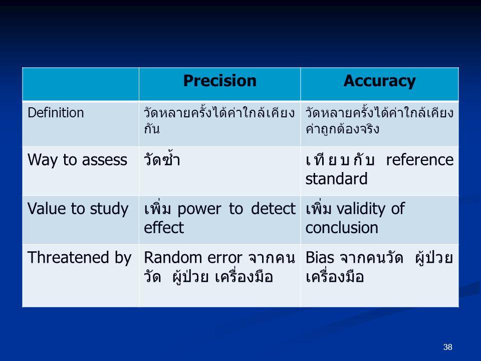 38 PrecisionAccuracy Definitionวัดหลายครั้งได้ค่าใกล้เคียง กัน วัดหลายครั้งได้ค่าใกล้เคียง ค่าถูกต้องจริง Way to assessวัดซ้ำเทียบกับ reference standa