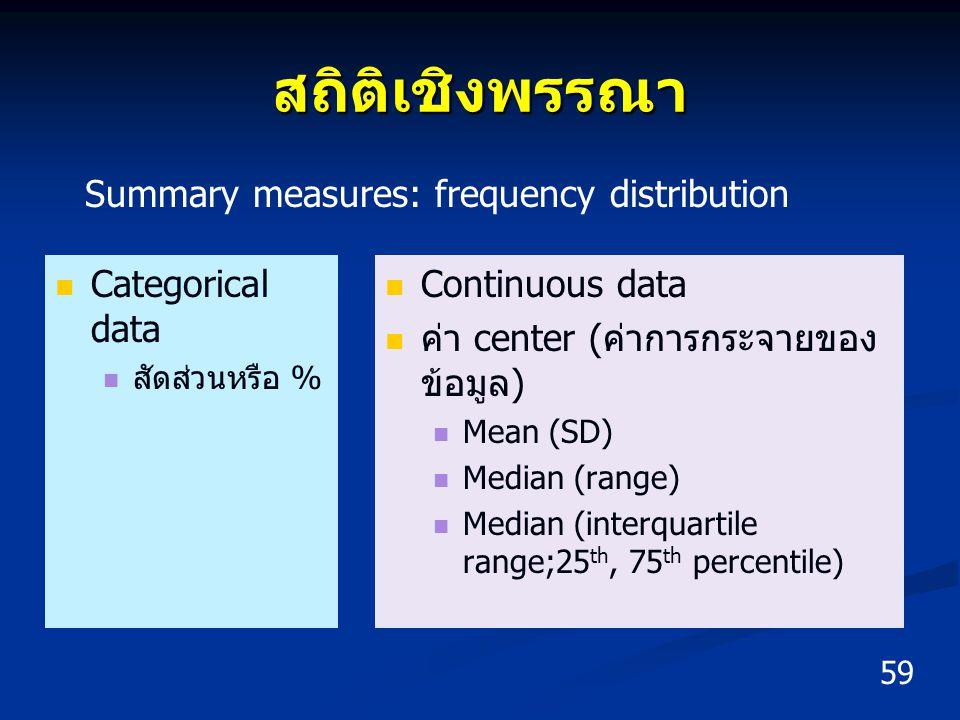 สถิติเชิงพรรณา Categorical data สัดส่วนหรือ % Continuous data ค่า center ( ค่าการกระจายของ ข้อมูล ) Mean (SD) Median (range) Median (interquartile ran