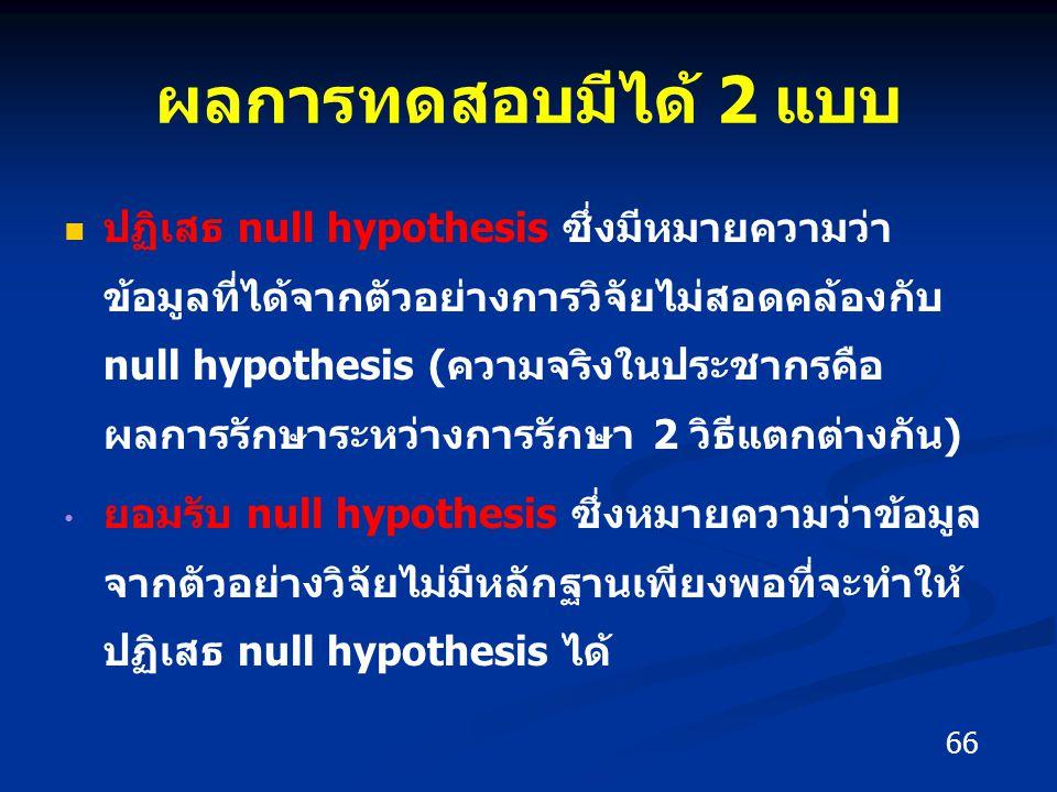 ผลการทดสอบมีได้ 2 แบบ ปฏิเสธ null hypothesis ซึ่งมีหมายความว่า ข้อมูลที่ได้จากตัวอย่างการวิจัยไม่สอดคล้องกับ null hypothesis (ความจริงในประชากรคือ ผลก