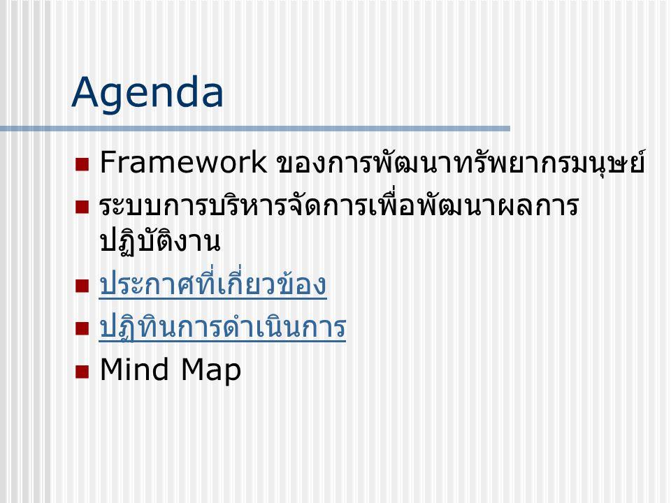 Agenda Framework ของการพัฒนาทรัพยากรมนุษย์ ระบบการบริหารจัดการเพื่อพัฒนาผลการ ปฏิบัติงาน ประกาศที่เกี่ยวข้อง ปฏิทินการดำเนินการ Mind Map