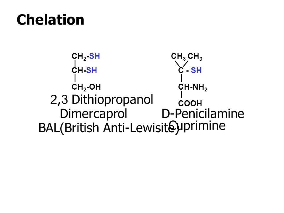 CH 2 -SH CH-SH CH 2 -OH | | CH-NH 2 COOH C - SH CH 3 | | | | 2,3 Dithiopropanol D-PenicilamineDimercaprol Cuprimine BAL(British Anti-Lewisite) Chelati