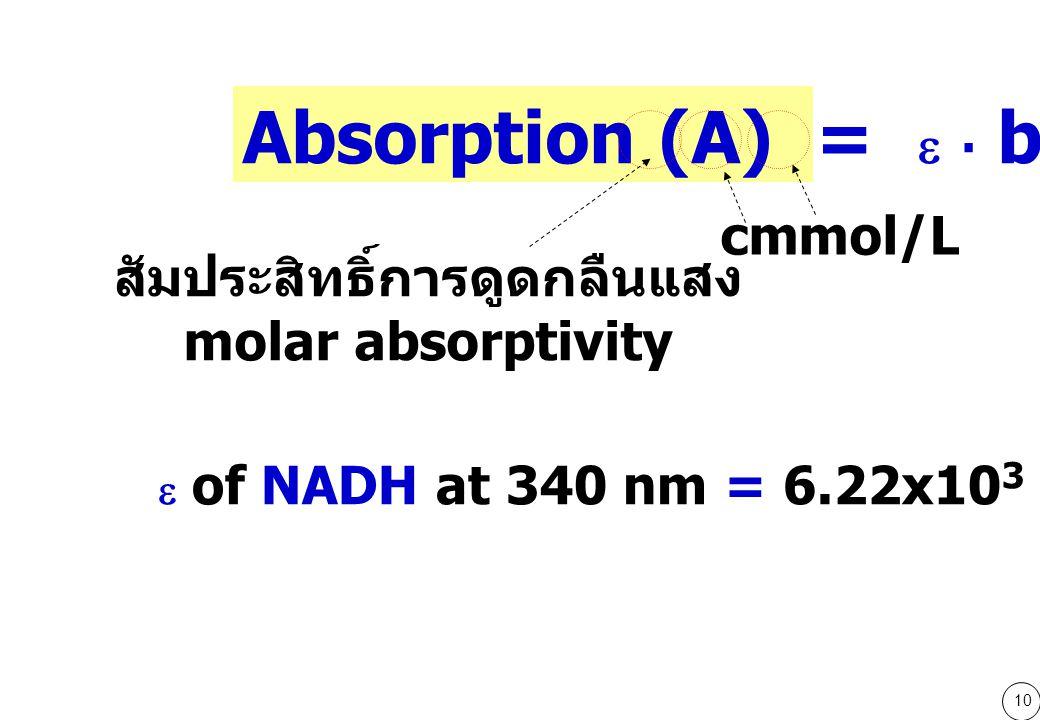 10 Absorption (A) = .b.