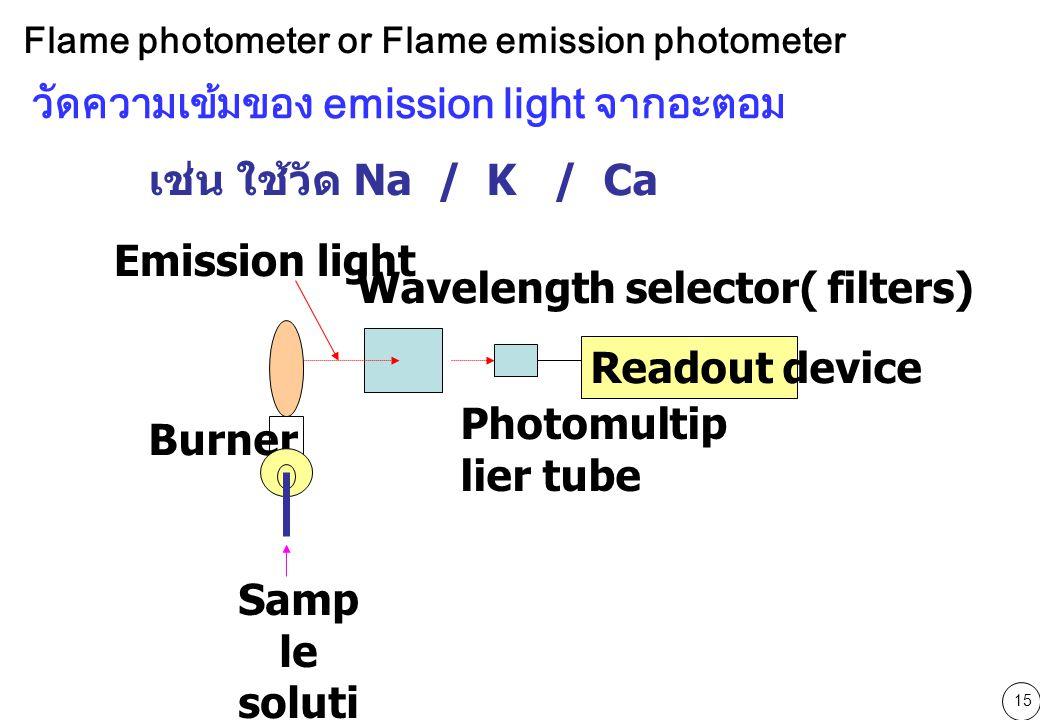 15 Flame photometer or Flame emission photometer Burner Wavelength selector( filters) Photomultip lier tube Readout device Samp le soluti on Emission light วัดความเข้มของ emission light จากอะตอม เช่น ใช้วัด Na / K / Ca