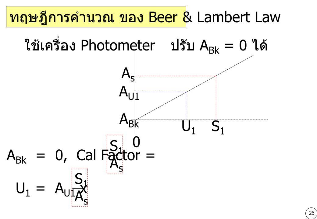 25 A Bk S1S1 AsAs 0 A Bk = 0, Cal Factor = S1AsS1As ใช้เครื่อง Photometer ปรับ A Bk = 0 ได้ A U1 U1U1 U 1 = A U1 x S1AsS1As ทฤษฎีการคำนวณ ของ Beer & Lambert Law