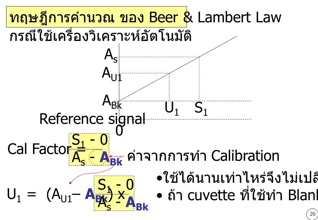 26 S 1 - 0 A s - A Bk Cal Factor = กรณีใช้เครื่องวิเคราะห์อัตโนมัติ A Bk S1S1 AsAs 0 Reference signal A U1 U1U1 U 1 = (A U1 – A Bk ) x S 1 - 0 A s - A Bk ค่าจากการทำ Calibration ใช้ได้นานเท่าไหร่จึงไม่เปลี่ยน .