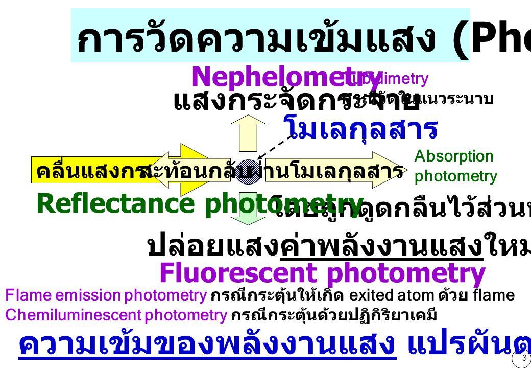 3 การวัดความเข้มแสง (Photometry) คลื่นแสงกระทบ ผ่านโมเลกุลสารสะท้อนกลับ โดยถูกดูดกลืนไว้ส่วนหนึ่ง ปล่อยแสงค่าพลังงานแสงใหม่ แสงกระจัดกระจาย ความเข้มของพลังงานแสง แปรผันตามจำนวนโมเลกุลสาร โมเลกุลสาร Absorption photometry Nephelometry Fluorescent photometry Reflectance photometry Flame emission photometry กรณีกระตุ้นให้เกิด exited atom ด้วย flame Chemiluminescent photometry กรณีกระตุ้นด้วยปฏิกิริยาเคมี Tubidimetry กรณีวัดในแนวระนาบ