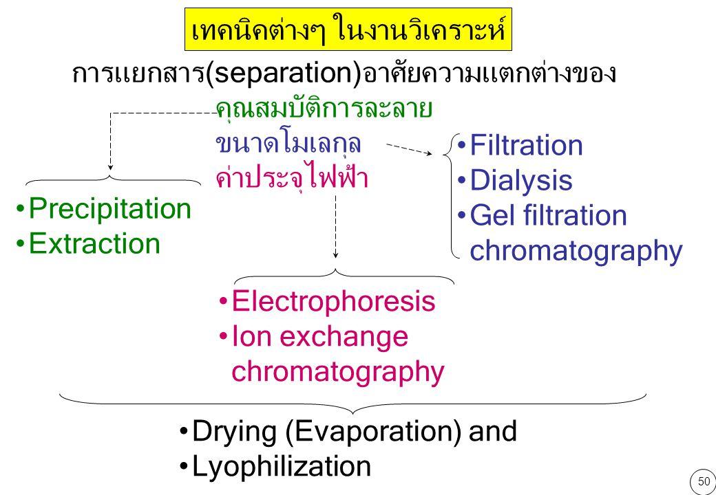 50 การแยกสาร(separation)อาศัยความแตกต่างของ คุณสมบัติการละลาย ขนาดโมเลกุล ค่าประจุไฟฟ้า Precipitation Extraction Filtration Dialysis Gel filtration chromatography Electrophoresis Ion exchange chromatography Drying (Evaporation) and Lyophilization เทคนิคต่างๆ ในงานวิเคราะห์