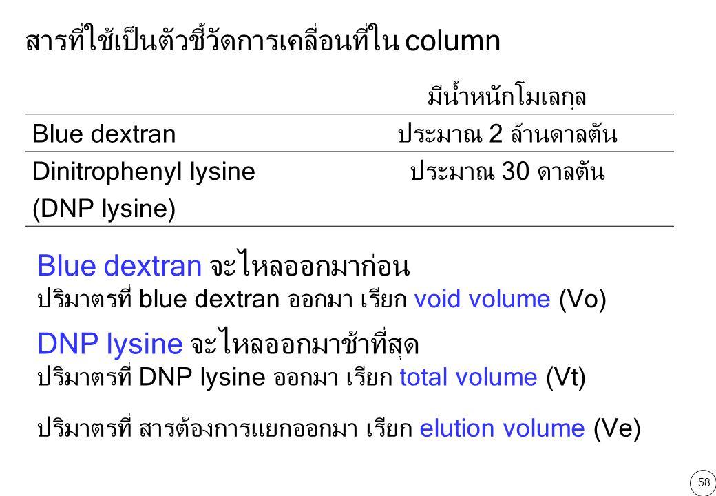 58 มีน้ำหนักโมเลกุล Blue dextranประมาณ 2 ล้านดาลตัน Dinitrophenyl lysine (DNP lysine) ประมาณ 30 ดาลตัน Blue dextran จะไหลออกมาก่อน ปริมาตรที่ blue dextran ออกมา เรียก void volume (Vo) DNP lysine จะไหลออกมาช้าที่สุด ปริมาตรที่ DNP lysine ออกมา เรียก total volume (Vt) ปริมาตรที่ สารต้องการแยกออกมา เรียก elution volume (Ve) สารที่ใช้เป็นตัวชี้วัดการเคลื่อนที่ใน column