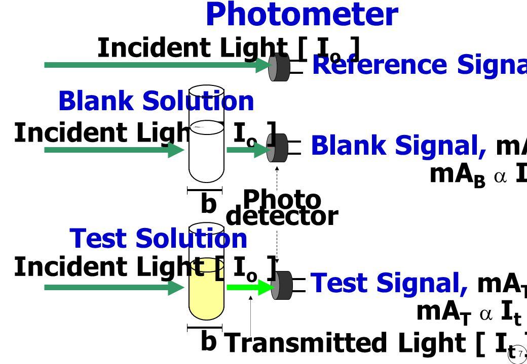 48 การวิเคราะห์ด้วยเครื่อง Chemistry Auto Analyzer Photometry measurement Endpoint Assay Kinetic Assay ISE measurement Direct ISEวัด free ion ในตัวอย่าง Indirect ISEวัด total ion ในตัวอย่าง ปัญหาสำคัญของการวัด: ความคงที่ของสัญญาณอ้างอิง (reference signal), noise ค่าสัญญาณ Blank ที่ใช้ประกอบการคำนวณ ค่าศักย์ไฟฟ้าของ Reference electrode ความคงที่ของการตอบสนองของ ISE electrode สิ่งที่ควรปฏิบัติเป็นประจำ คือ electrode de-protein