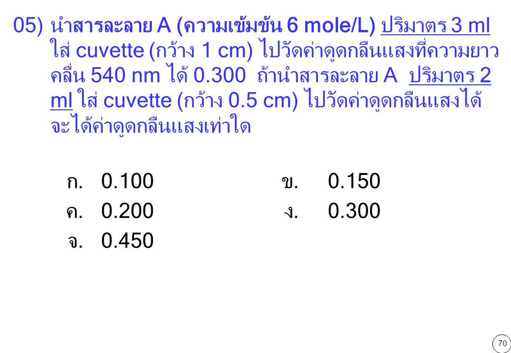 70 05)นำสารละลาย A (ความเข้มข้น 6 mole/L) ปริมาตร 3 ml ใส่ cuvette (กว้าง 1 cm) ไปวัดค่าดูดกลืนแสงที่ความยาว คลื่น 540 nm ได้ 0.300 ถ้านำสารละลาย A ปริมาตร 2 ml ใส่ cuvette (กว้าง 0.5 cm) ไปวัดค่าดูดกลืนแสงได้ จะได้ค่าดูดกลืนแสงเท่าใด ก.0.100ข.0.150 ค.0.200ง.0.300 จ.0.450