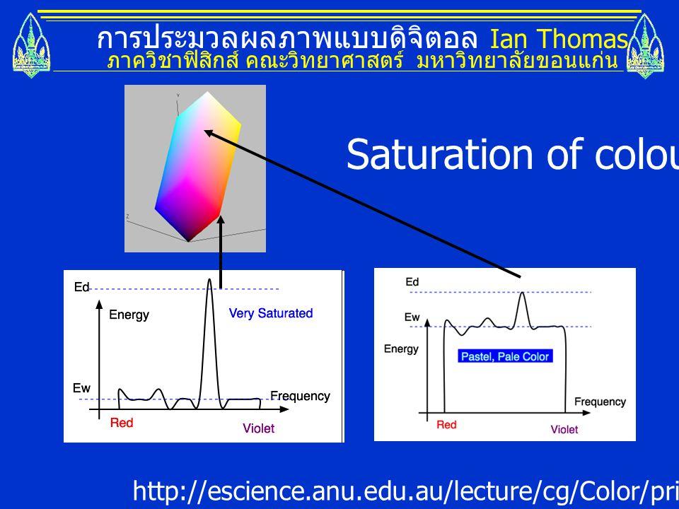 การประมวลผลภาพแบบดิจิตอล Ian Thomas ภาควิชาฟิสิกส์ คณะวิทยาศาสตร์ มหาวิทยาลัยขอนแก่น http://escience.anu.edu.au/lecture/cg/Color/printNotes.en.html Saturation of colour