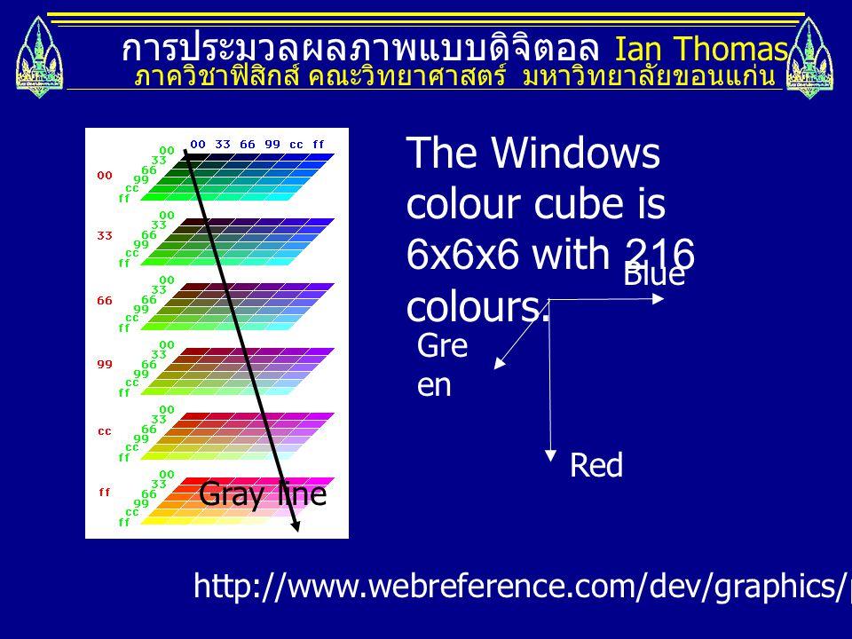 การประมวลผลภาพแบบดิจิตอล Ian Thomas ภาควิชาฟิสิกส์ คณะวิทยาศาสตร์ มหาวิทยาลัยขอนแก่น http://www.webreference.com/dev/graphics/palette.html The Windows colour cube is 6x6x6 with 216 colours.