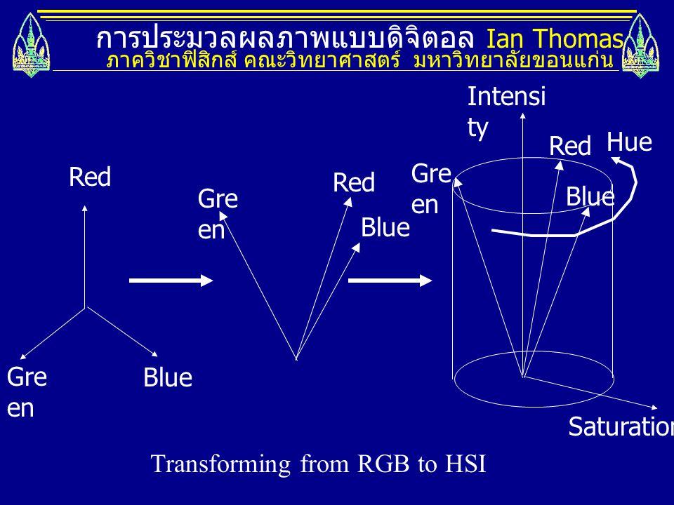การประมวลผลภาพแบบดิจิตอล Ian Thomas ภาควิชาฟิสิกส์ คณะวิทยาศาสตร์ มหาวิทยาลัยขอนแก่น Transforming from RGB to HSI Red Gre en Blue Red Gre en Blue Red Gre en Blue Hue Intensi ty Saturation